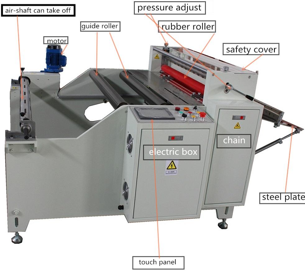 pvc roll to sheet cutting machine